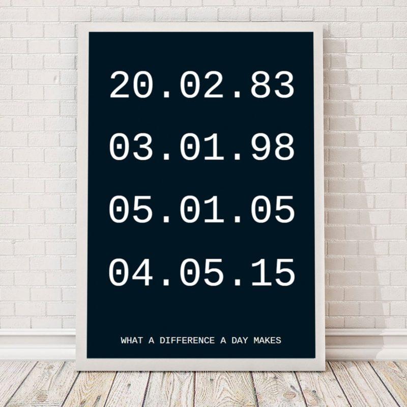 date-importanti-poster-personalizzabile-troppotogo