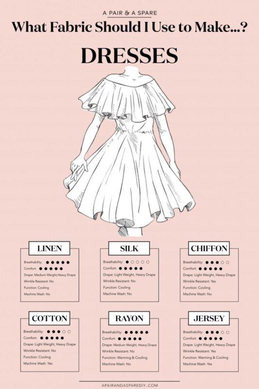 Dress-778x1167