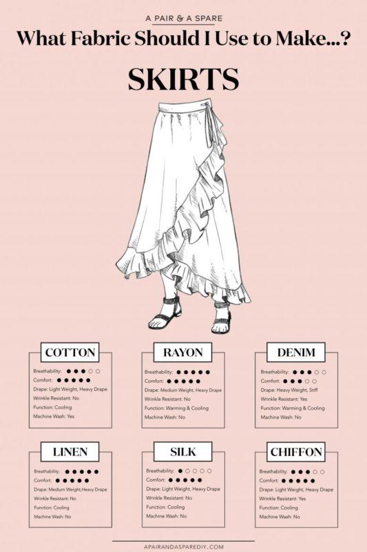 Skirts-778x1167